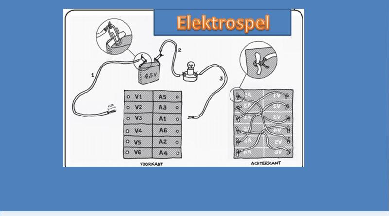 18mei: Workshop Technika10 Elektrospel